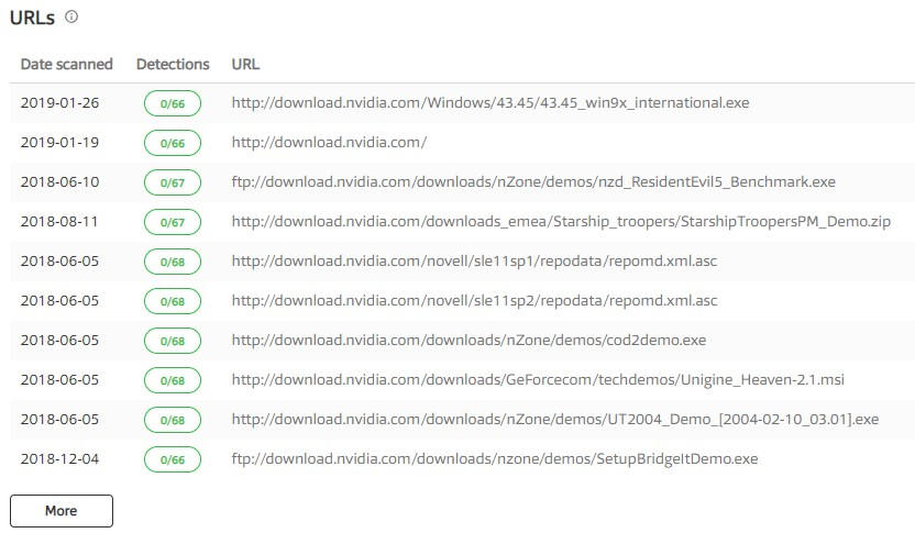 nvidia download files