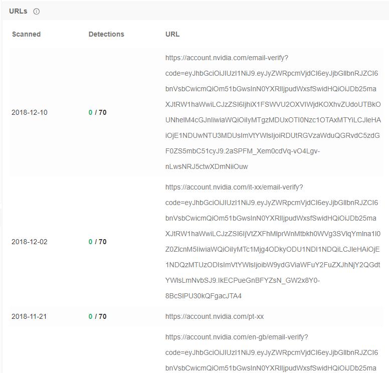 nvidia email verify
